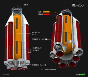 RD-253